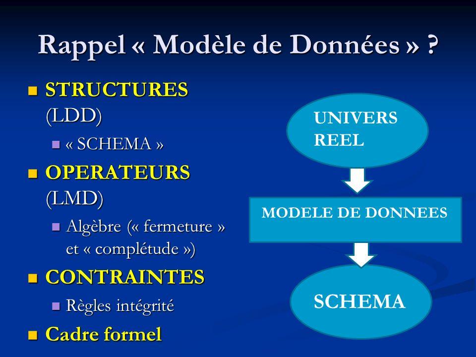 Rappel « Modèle de Données » .