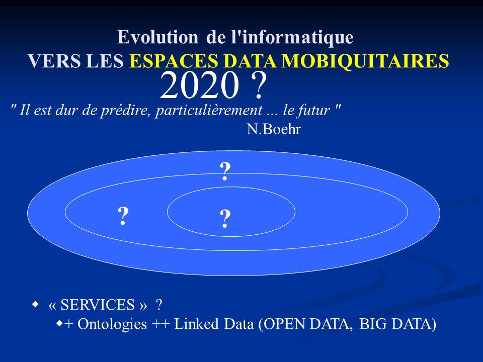 Evolution de l informatique VERS LES ESPACES DATA MOBIQUITAIRES 2020 .