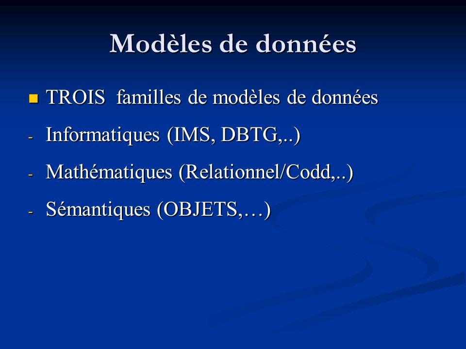 Modèles de données TROIS familles de modèles de données TROIS familles de modèles de données - Informatiques (IMS, DBTG,..) - Mathématiques (Relationnel/Codd,..) - Sémantiques (OBJETS,…)