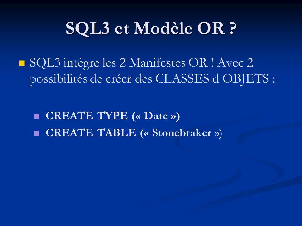 SQL3 et Modèle OR .SQL3 intègre les 2 Manifestes OR .