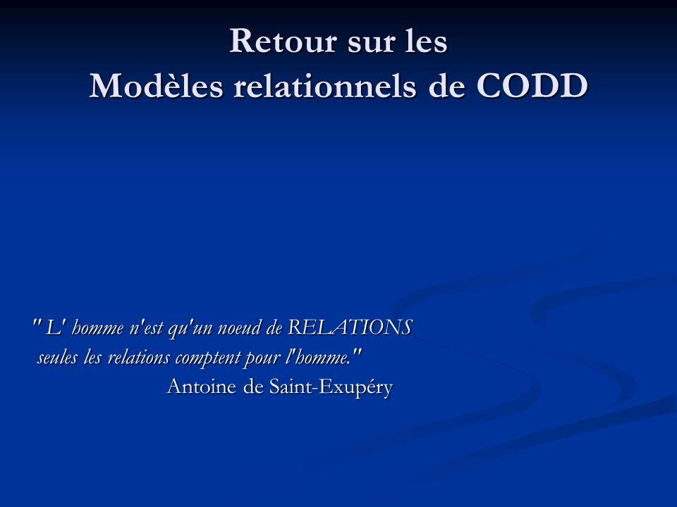Retour sur les Modèles relationnels de CODD L homme n est qu un noeud de RELATIONS seules les relations comptent pour l homme. seules les relations comptent pour l homme. Antoine de Saint-Exupéry