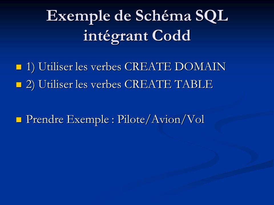 Exemple de Schéma SQL intégrant Codd 1) Utiliser les verbes CREATE DOMAIN 1) Utiliser les verbes CREATE DOMAIN 2) Utiliser les verbes CREATE TABLE 2) Utiliser les verbes CREATE TABLE Prendre Exemple : Pilote/Avion/Vol Prendre Exemple : Pilote/Avion/Vol