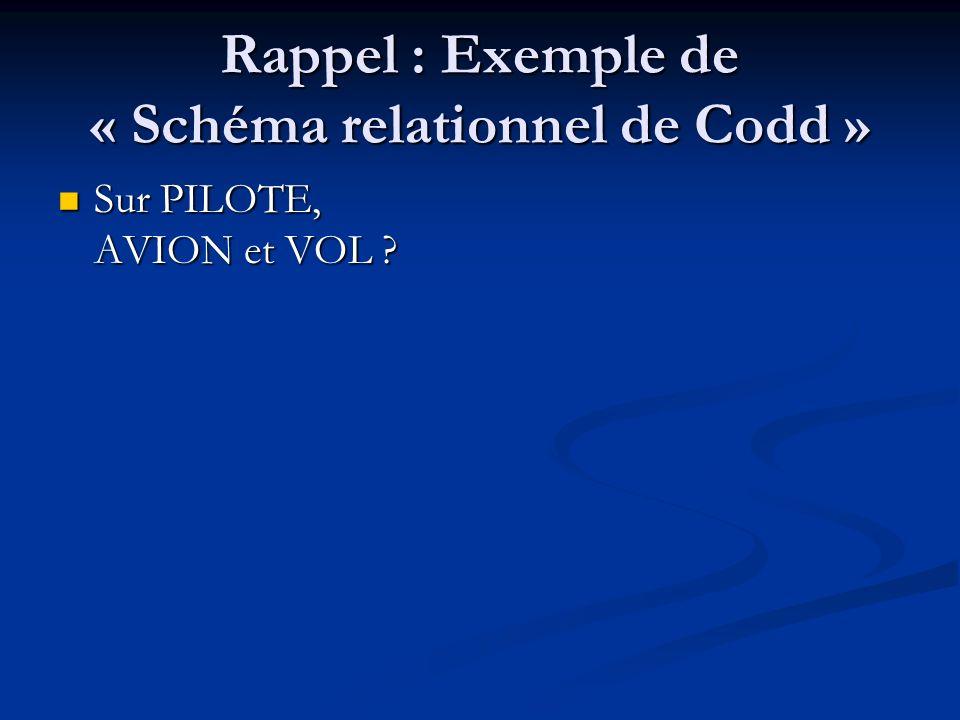 Rappel : Exemple de « Schéma relationnel de Codd » Sur PILOTE, AVION et VOL .