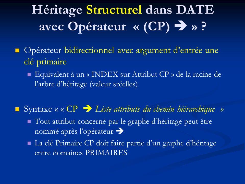 Héritage Structurel dans DATE avec Opérateur « (CP) » .