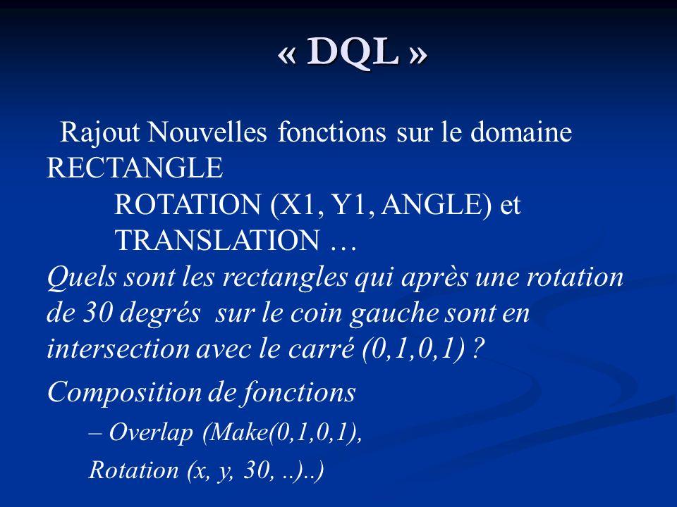 « DQL » Rajout Nouvelles fonctions sur le domaine RECTANGLE ROTATION (X1, Y1, ANGLE) et TRANSLATION … Quels sont les rectangles qui après une rotation de 30 degrés sur le coin gauche sont en intersection avec le carré (0,1,0,1) .