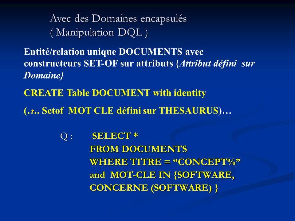 Avec des Domaines encapsulés ( Manipulation DQL ) Q : SELECT * FROM DOCUMENTS WHERE TITRE = CONCEPT% and MOT-CLE IN {SOFTWARE, CONCERNE (SOFTWARE) } CONCERNE (SOFTWARE) } Entité/relation unique DOCUMENTS avec constructeurs SET-OF sur attributs {Attribut défini sur Domaine} CREATE Table DOCUMENT with identity (….
