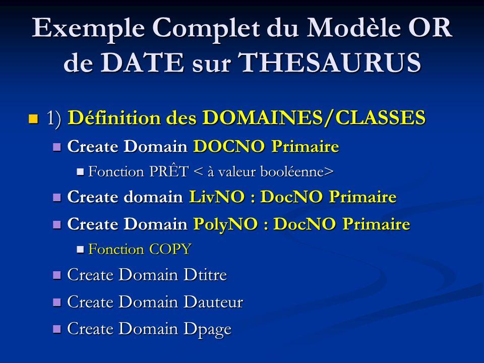 Exemple Complet du Modèle OR de DATE sur THESAURUS 1) Définition des DOMAINES/CLASSES 1) Définition des DOMAINES/CLASSES Create Domain DOCNO Primaire Create Domain DOCNO Primaire Fonction PRÊT Fonction PRÊT Create domain LivNO : DocNO Primaire Create domain LivNO : DocNO Primaire Create Domain PolyNO : DocNO Primaire Create Domain PolyNO : DocNO Primaire Fonction COPY Fonction COPY Create Domain Dtitre Create Domain Dtitre Create Domain Dauteur Create Domain Dauteur Create Domain Dpage Create Domain Dpage