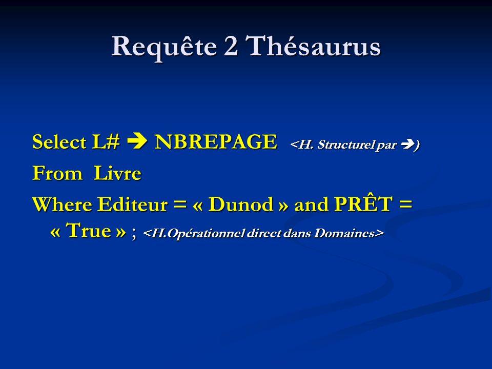 Requête 2 Thésaurus Select L# NBREPAGE <H.
