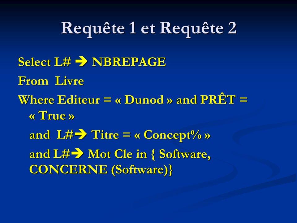 Requête 1 et Requête 2 Select L# NBREPAGE From Livre Where Editeur = « Dunod » and PRÊT = « True » and L# Titre = « Concept% » and L# Mot Cle in { Software, CONCERNE (Software)}