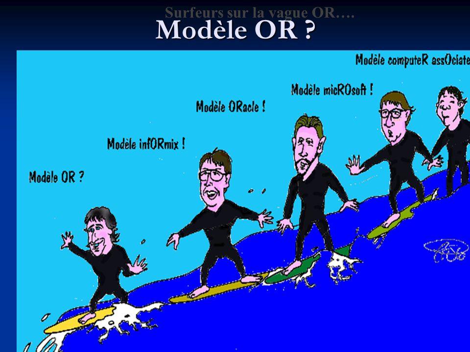Modèle OR ? Surfeurs sur la vague OR….