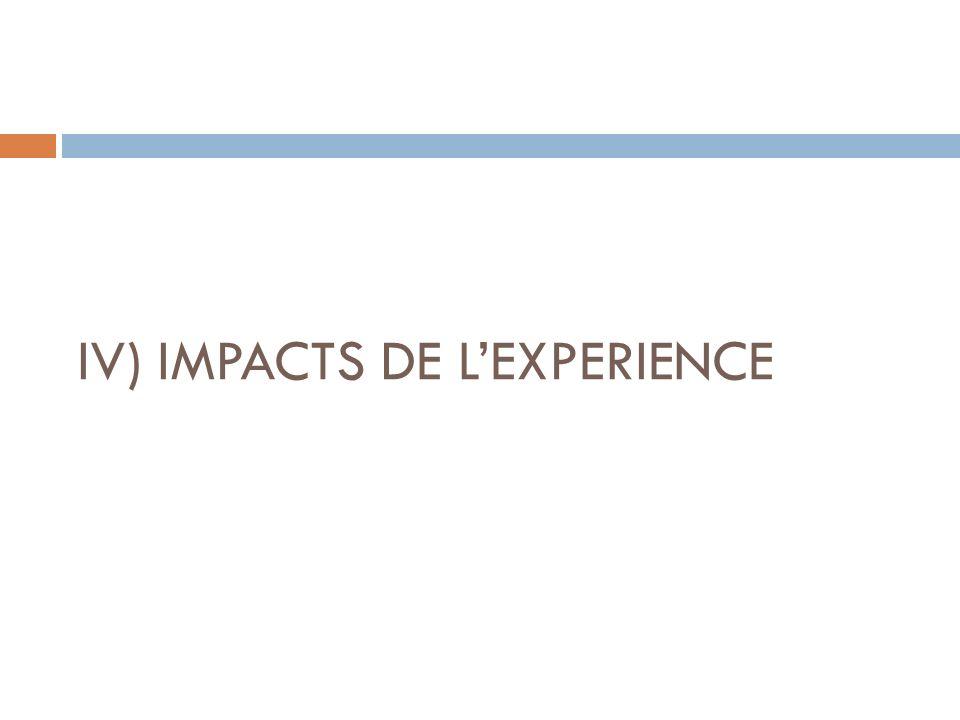 IV) IMPACTS DE LEXPERIENCE