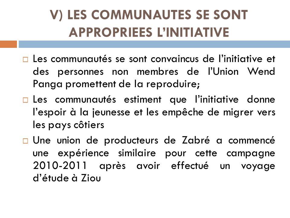 V) LES COMMUNAUTES SE SONT APPROPRIEES LINITIATIVE Les communautés se sont convaincus de linitiative et des personnes non membres de lUnion Wend Panga