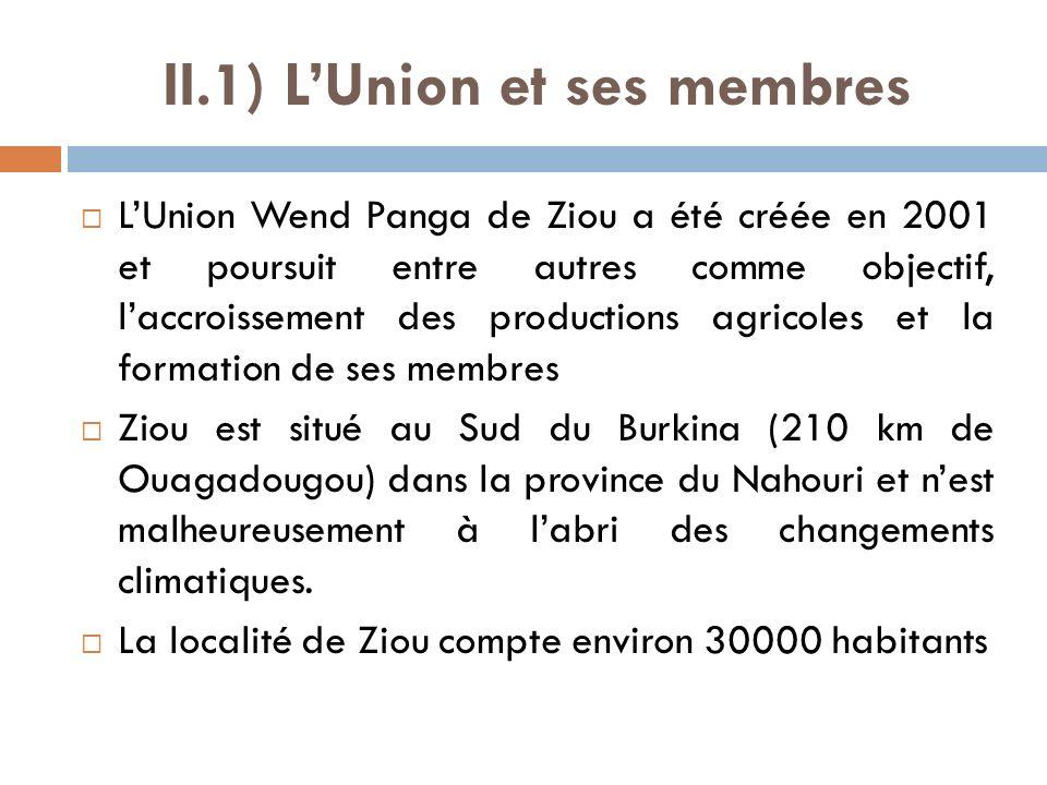 II.1) LUnion et ses membres LUnion Wend Panga de Ziou a été créée en 2001 et poursuit entre autres comme objectif, laccroissement des productions agri