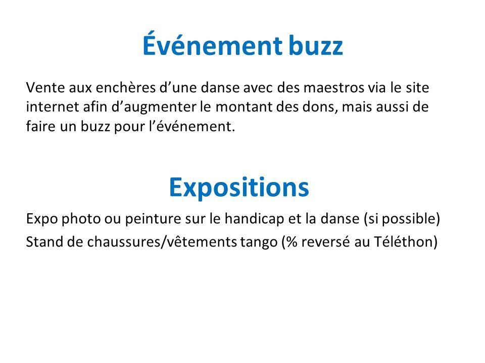 Événement buzz Vente aux enchères dune danse avec des maestros via le site internet afin daugmenter le montant des dons, mais aussi de faire un buzz pour lévénement.