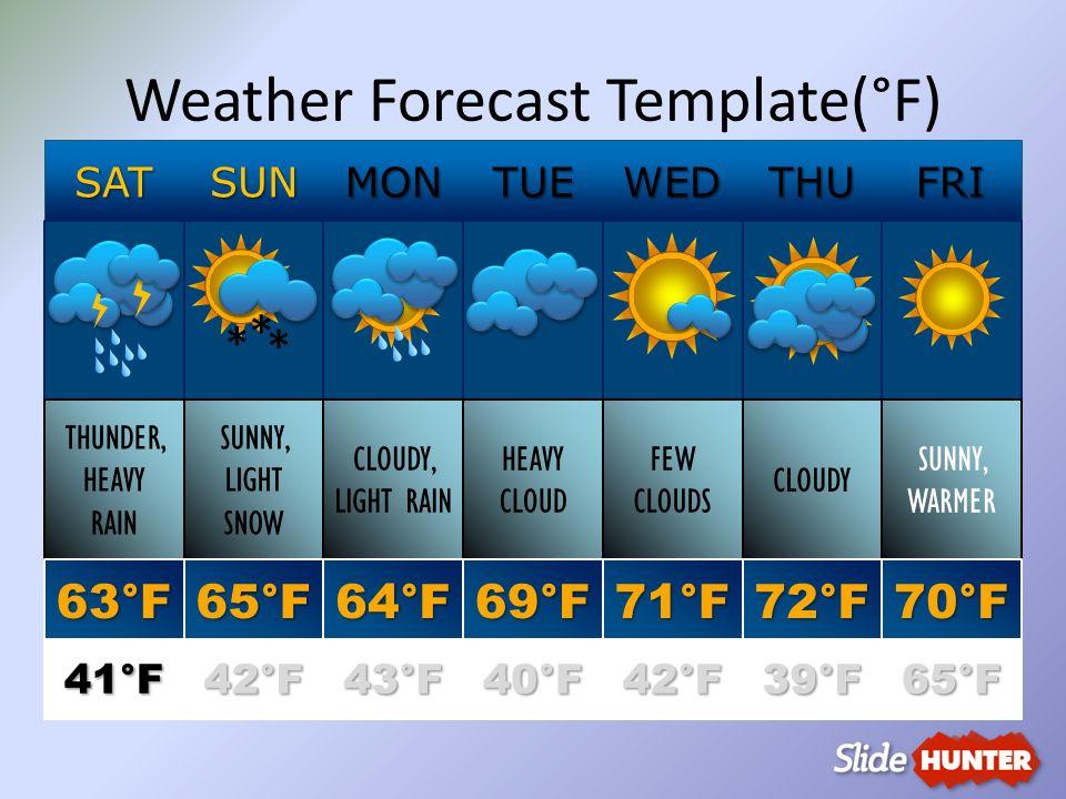 Weather Icons * * * ** * * * *