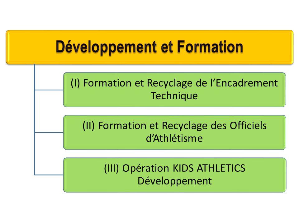 (I) Formation et Recyclage de lEncadrement Technique (II) Formation et Recyclage des Officiels dAthlétisme (III) Opération KIDS ATHLETICS Développemen