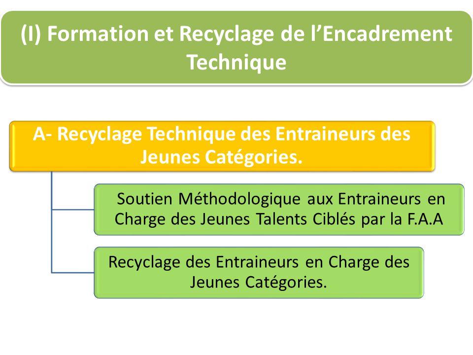 A- Recyclage Technique des Entraineurs des Jeunes Catégories. Soutien Méthodologique aux Entraineurs en Charge des Jeunes Talents Ciblés par la F.A.A