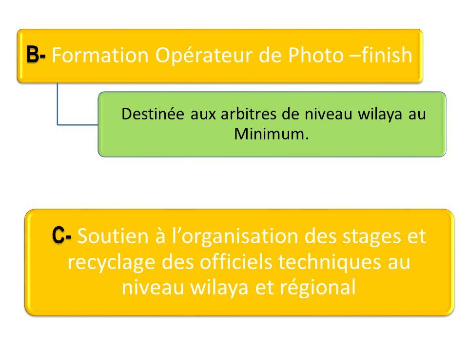 B- B- Formation Opérateur de Photo –finish Destinée aux arbitres de niveau wilaya au Minimum. C- C- Soutien à lorganisation des stages et recyclage de