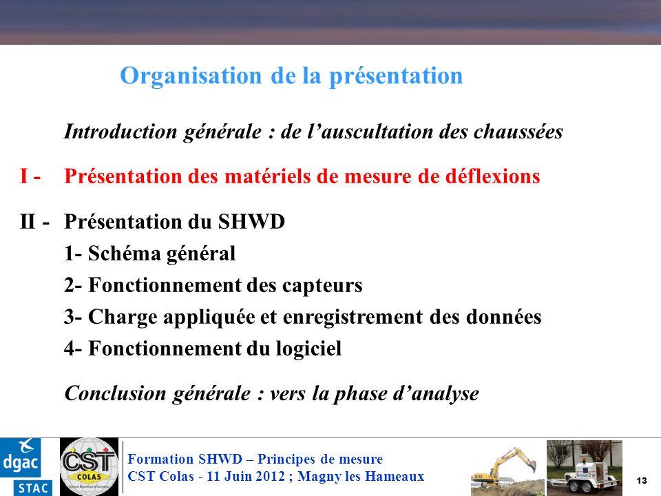 13 Formation SHWD – Principes de mesure CST Colas - 11 Juin 2012 ; Magny les Hameaux Introduction générale : de lauscultation des chaussées I - Présen