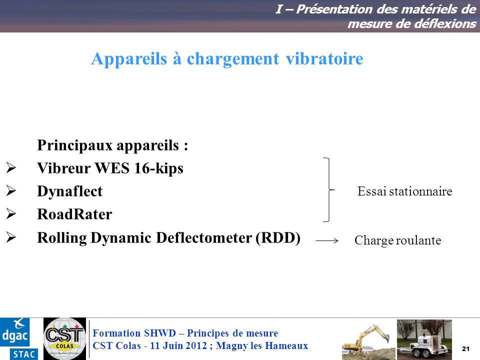 21 Formation SHWD – Principes de mesure CST Colas - 11 Juin 2012 ; Magny les Hameaux Appareils à chargement vibratoire Principaux appareils : Vibreur