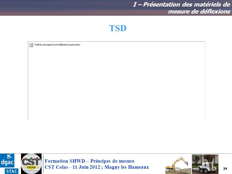 24 Formation SHWD – Principes de mesure CST Colas - 11 Juin 2012 ; Magny les Hameaux TSD I – Présentation des matériels de mesure de déflexions