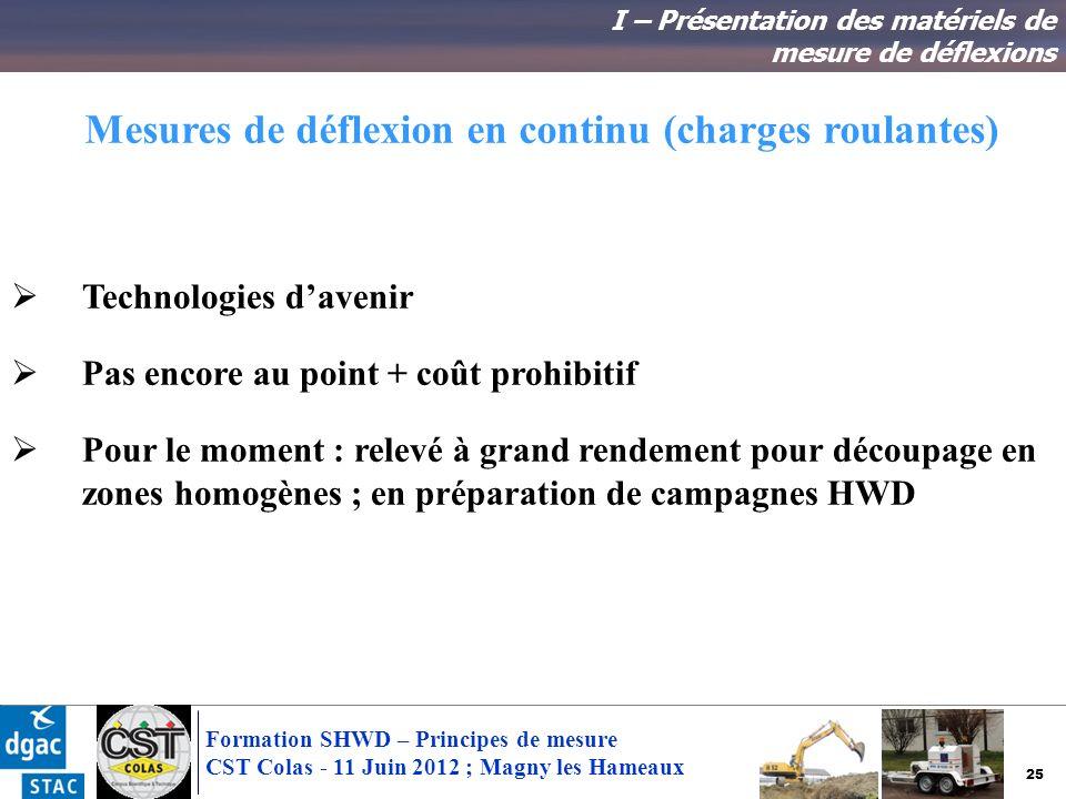25 Formation SHWD – Principes de mesure CST Colas - 11 Juin 2012 ; Magny les Hameaux Mesures de déflexion en continu (charges roulantes) Technologies