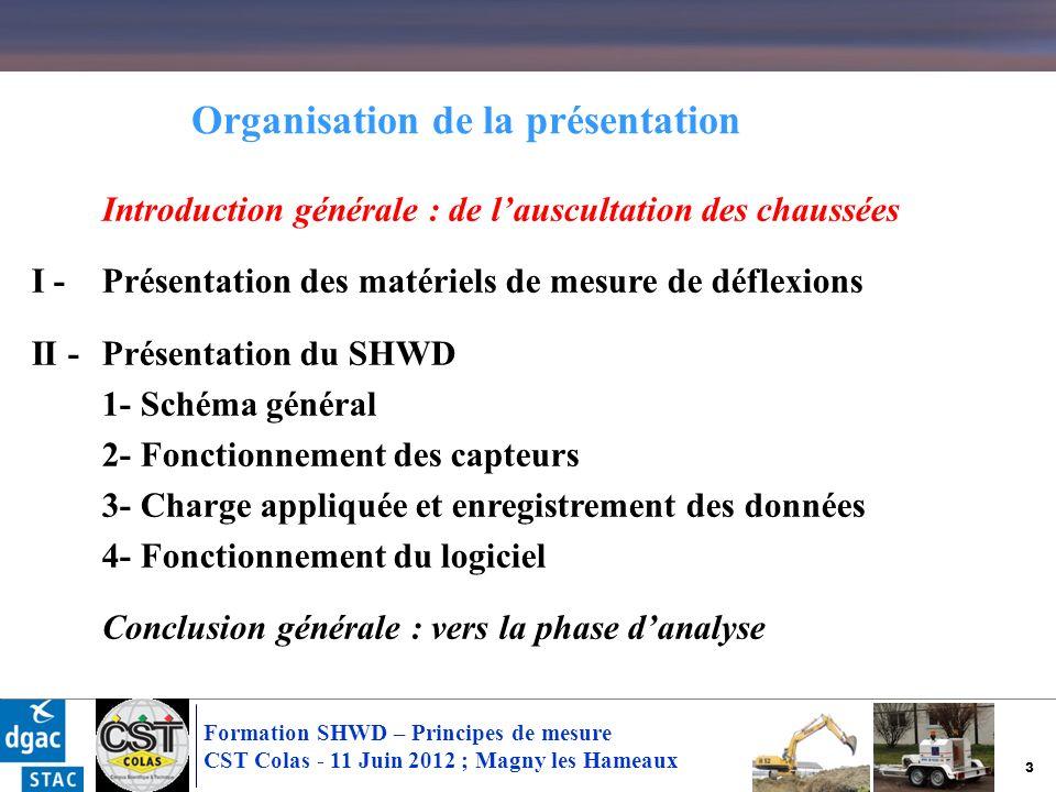 44 Formation SHWD – Principes de mesure CST Colas - 11 Juin 2012 ; Magny les Hameaux Introduction générale : de lauscultation des chaussées I - Présentation des matériels de mesure de déflexions II -Présentation du SHWD 1- Schéma général 2- Fonctionnement des capteurs 3- Charge appliquée et enregistrement des données 4- Fonctionnement du logiciel Conclusion générale : vers la phase danalyse Organisation de la présentation