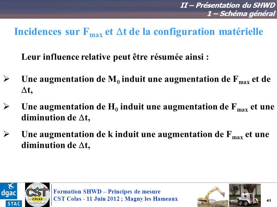 41 Formation SHWD – Principes de mesure CST Colas - 11 Juin 2012 ; Magny les Hameaux Incidences sur F max et t de la configuration matérielle Leur inf