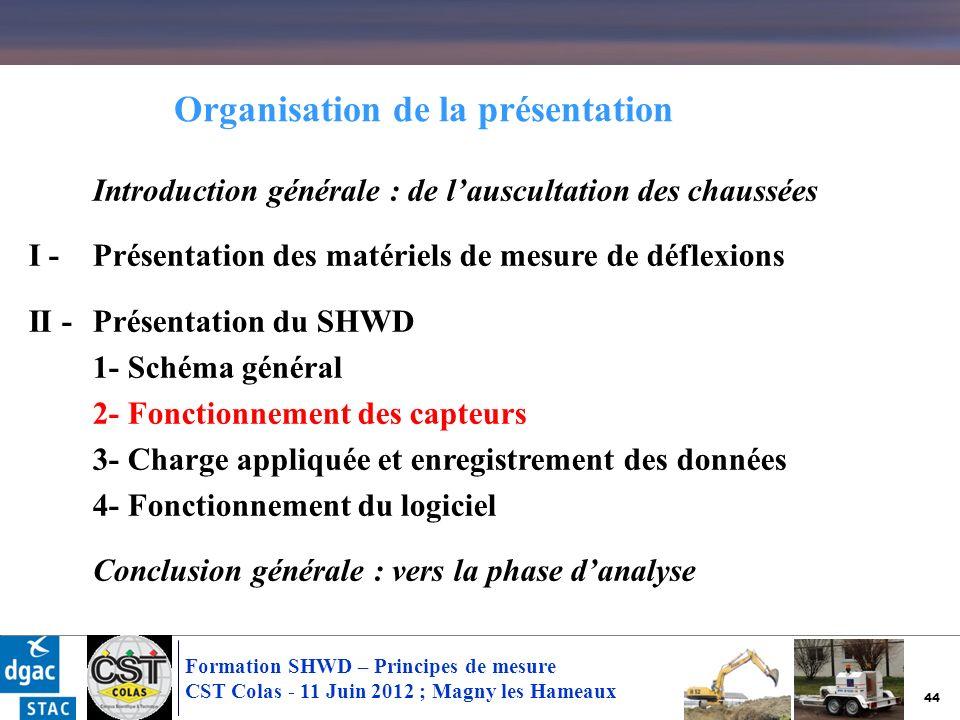 44 Formation SHWD – Principes de mesure CST Colas - 11 Juin 2012 ; Magny les Hameaux Introduction générale : de lauscultation des chaussées I - Présen