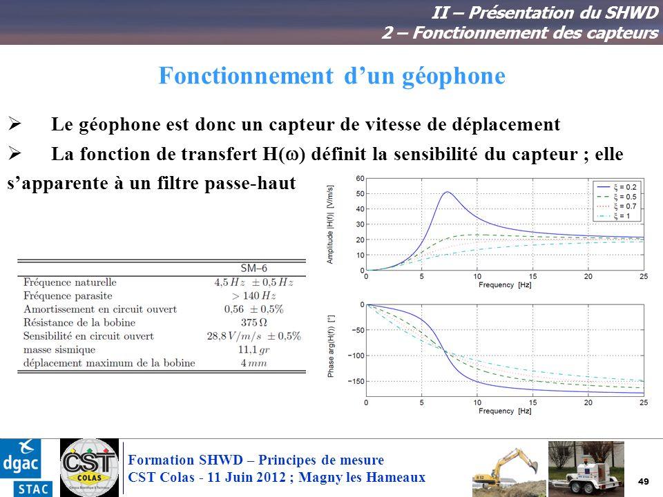 49 Formation SHWD – Principes de mesure CST Colas - 11 Juin 2012 ; Magny les Hameaux Fonctionnement dun géophone II – Présentation du SHWD 2 – Fonctio
