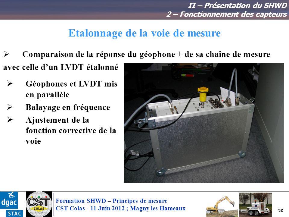 52 Formation SHWD – Principes de mesure CST Colas - 11 Juin 2012 ; Magny les Hameaux Etalonnage de la voie de mesure II – Présentation du SHWD 2 – Fon