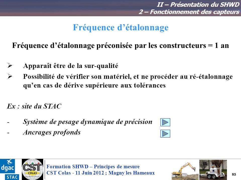 53 Formation SHWD – Principes de mesure CST Colas - 11 Juin 2012 ; Magny les Hameaux Fréquence détalonnage II – Présentation du SHWD 2 – Fonctionnemen