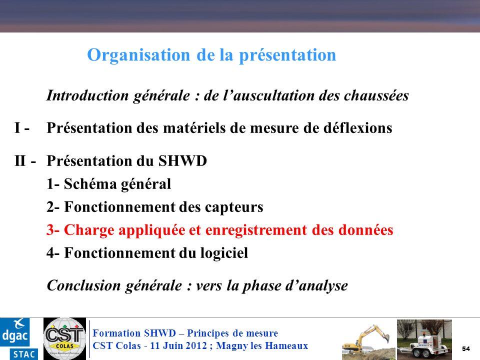 54 Formation SHWD – Principes de mesure CST Colas - 11 Juin 2012 ; Magny les Hameaux Introduction générale : de lauscultation des chaussées I - Présen