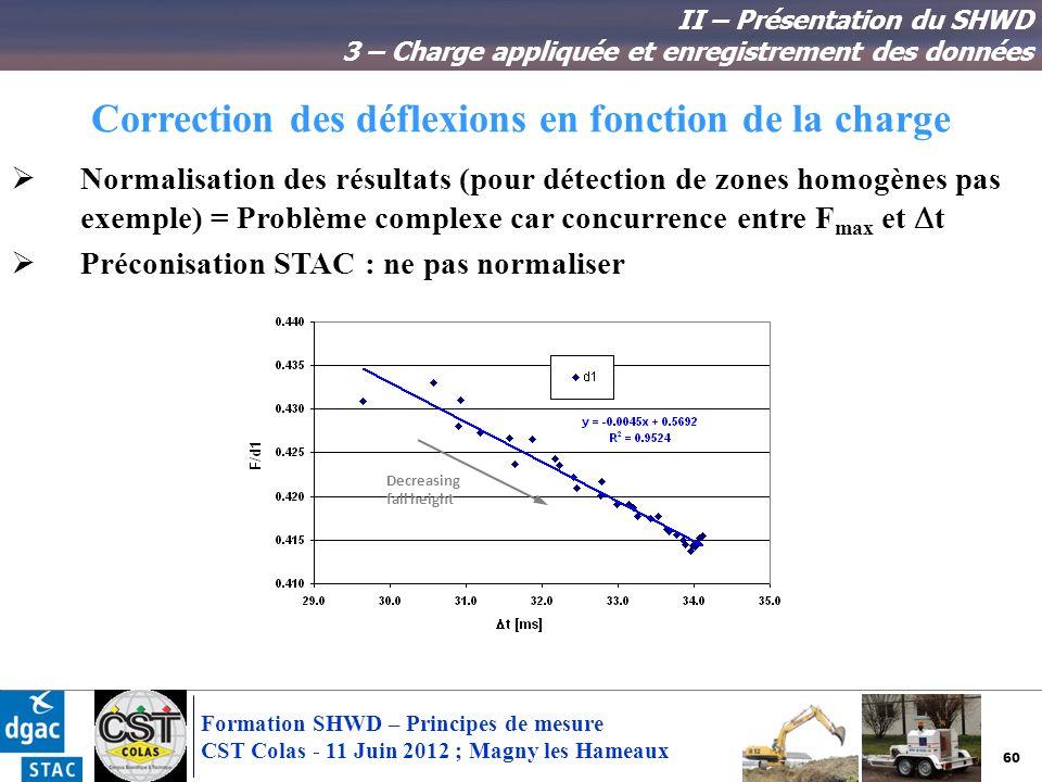 60 Formation SHWD – Principes de mesure CST Colas - 11 Juin 2012 ; Magny les Hameaux Correction des déflexions en fonction de la charge II – Présentat
