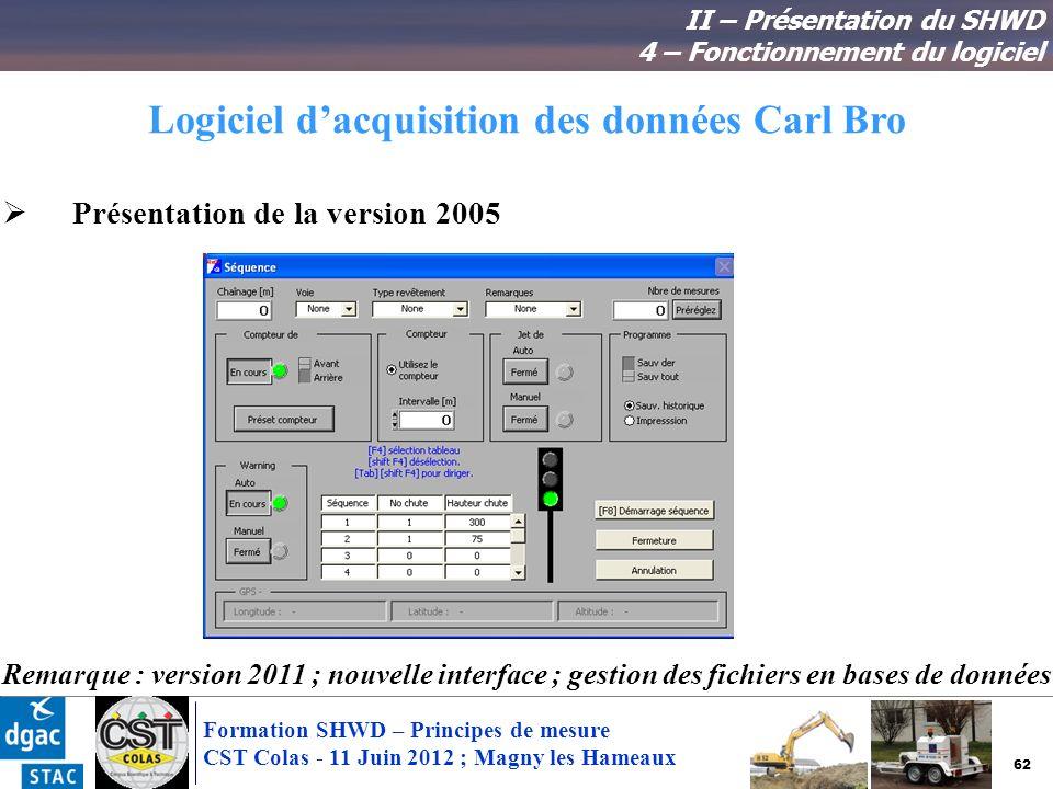 62 Formation SHWD – Principes de mesure CST Colas - 11 Juin 2012 ; Magny les Hameaux Logiciel dacquisition des données Carl Bro II – Présentation du S