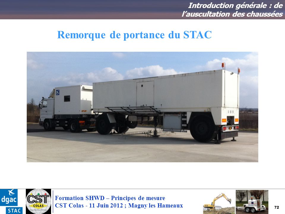 72 Formation SHWD – Principes de mesure CST Colas - 11 Juin 2012 ; Magny les Hameaux Remorque de portance du STAC Introduction générale : de lausculta
