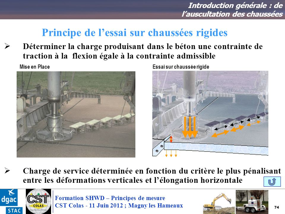 74 Formation SHWD – Principes de mesure CST Colas - 11 Juin 2012 ; Magny les Hameaux Principe de lessai sur chaussées rigides Introduction générale :