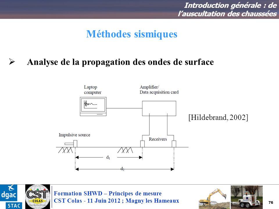 76 Formation SHWD – Principes de mesure CST Colas - 11 Juin 2012 ; Magny les Hameaux Méthodes sismiques Introduction générale : de lauscultation des c