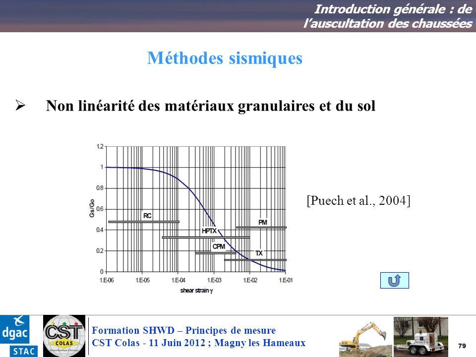 79 Formation SHWD – Principes de mesure CST Colas - 11 Juin 2012 ; Magny les Hameaux Méthodes sismiques Introduction générale : de lauscultation des c