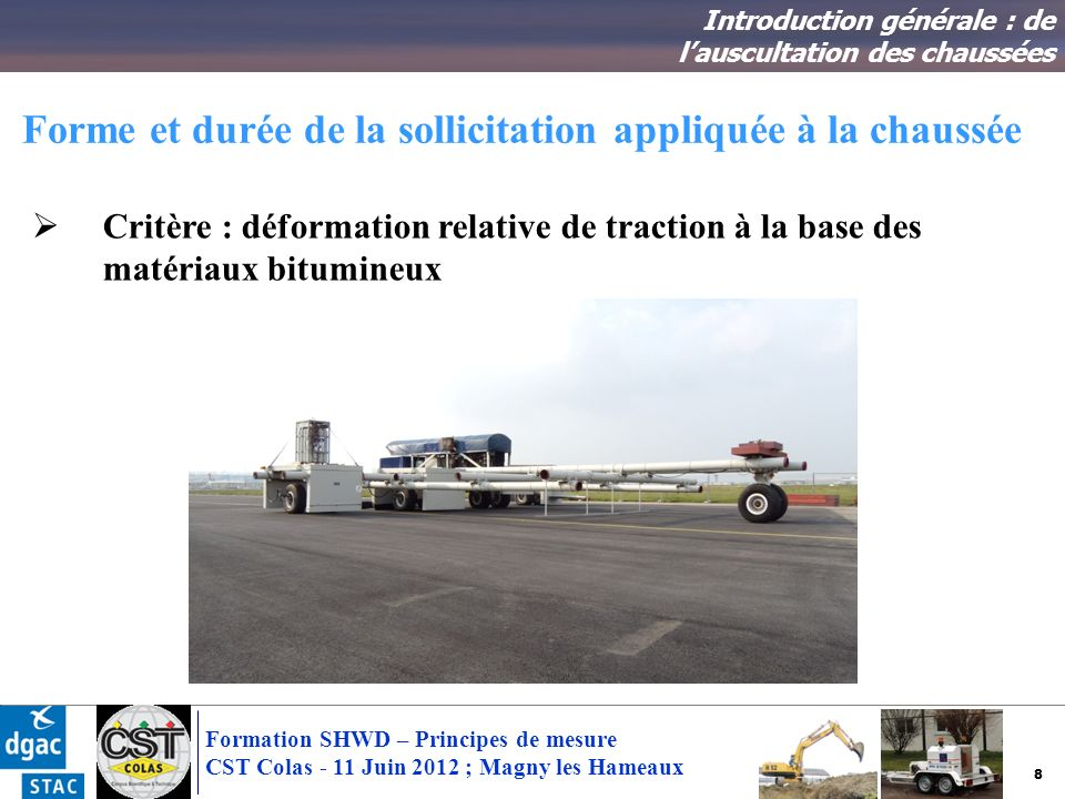 29 Formation SHWD – Principes de mesure CST Colas - 11 Juin 2012 ; Magny les Hameaux Mesures de déflexion en continu (charges roulantes) Disposition des géophones vs type de structure auscultée II – Présentation du SHWD 1 – Schéma général G8G8 G1G1 Sens de déplacement Véhicule tracteur G 4b G 8b G 6b Barre de mesure principale Barre de rallonge G9G9 G7G7 G6G6 G5G5 G4G4 G3G3 G2G2 G1G1 Géophones Joints (chaussées rigides) Partie utile (chaussées souples) Partie utile (chaussées rigides)