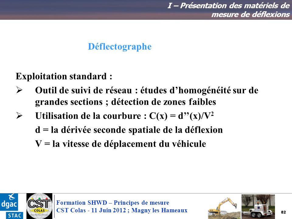 82 Formation SHWD – Principes de mesure CST Colas - 11 Juin 2012 ; Magny les Hameaux I – Présentation des matériels de mesure de déflexions Exploitati