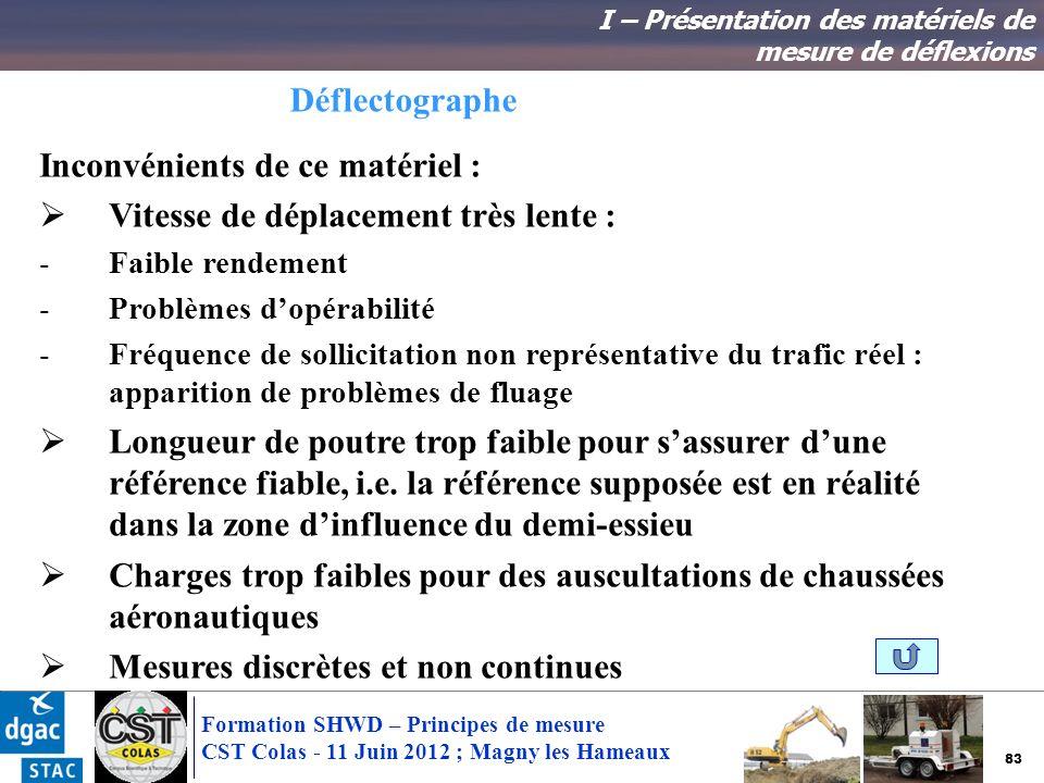 83 Formation SHWD – Principes de mesure CST Colas - 11 Juin 2012 ; Magny les Hameaux I – Présentation des matériels de mesure de déflexions Inconvénie