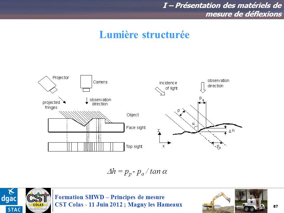 87 Formation SHWD – Principes de mesure CST Colas - 11 Juin 2012 ; Magny les Hameaux Lumière structurée I – Présentation des matériels de mesure de dé