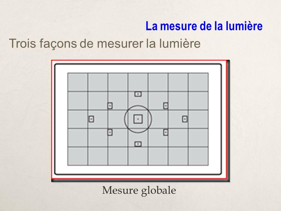 La mesure de la lumière Trois façons de mesurer la lumière Mesure globale