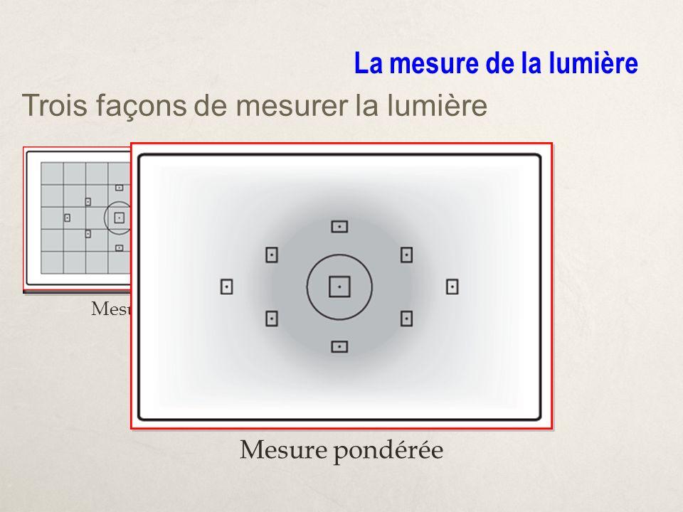 La mesure de la lumière Trois façons de mesurer la lumière Mesure globale Mesure pondérée