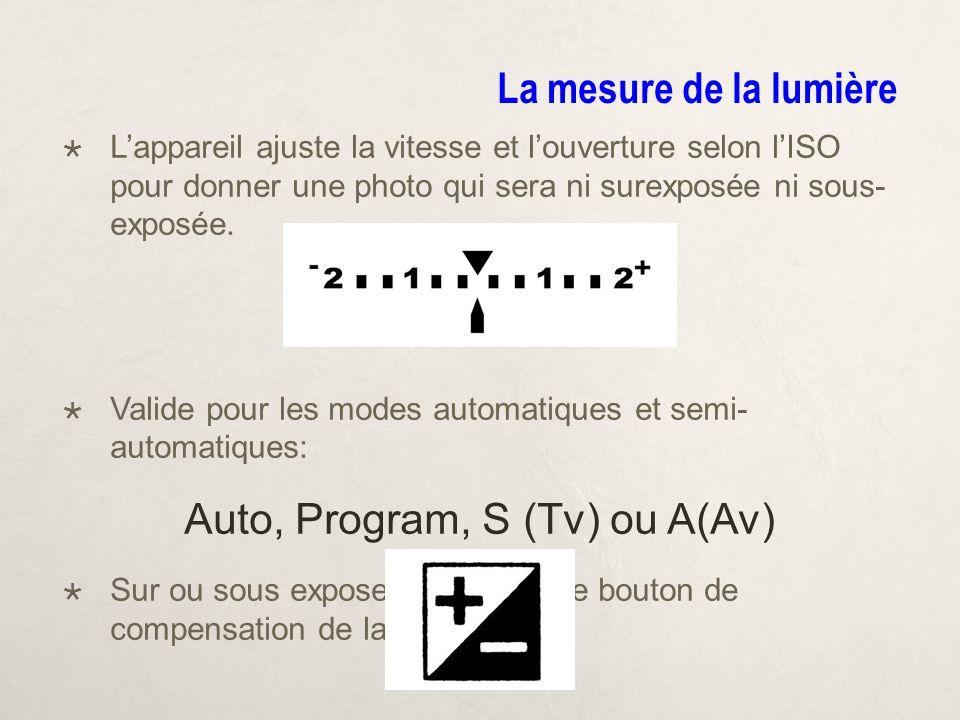 La mesure de la lumière Lappareil ajuste la vitesse et louverture selon lISO pour donner une photo qui sera ni surexposée ni sous- exposée.