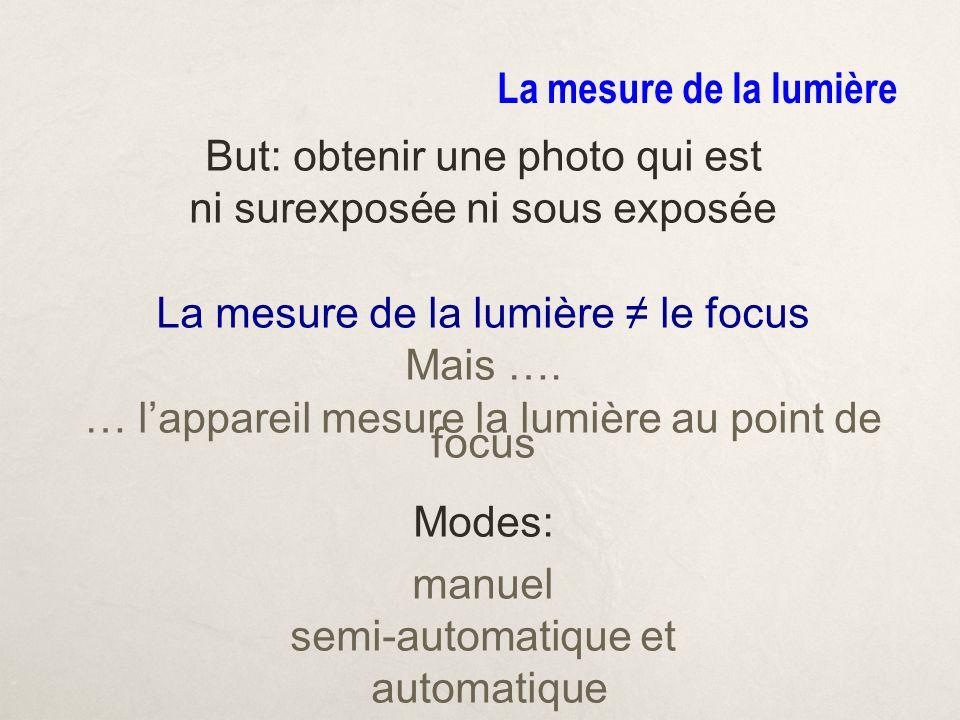 La mesure de la lumière But: obtenir une photo qui est ni surexposée ni sous exposée La mesure de la lumière le focus Mais ….
