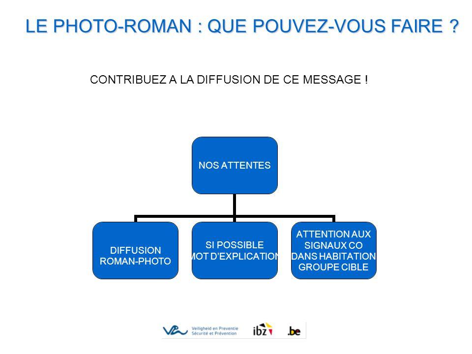 LE PHOTO-ROMAN : QUE POUVEZ-VOUS FAIRE ? CONTRIBUEZ A LA DIFFUSION DE CE MESSAGE ! NOS ATTENTES DIFFUSION ROMAN-PHOTO SI POSSIBLE MOT DEXPLICATION ATT