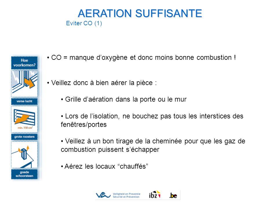 AERATION SUFFISANTE CO = manque doxygène et donc moins bonne combustion ! Veillez donc à bien aérer la pièce : Grille daération dans la porte ou le mu
