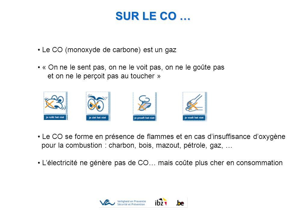 SUR LE CO … Le CO (monoxyde de carbone) est un gaz « On ne le sent pas, on ne le voit pas, on ne le goûte pas et on ne le perçoit pas au toucher » Le